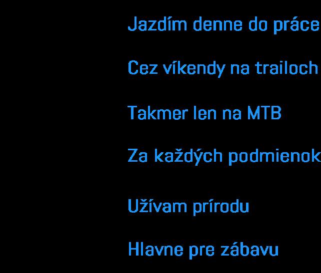 www.byciklizmus.sk